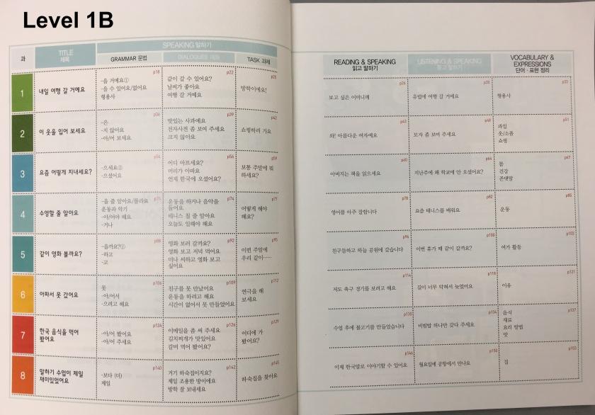 Korean-level 1b.JPG